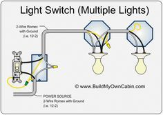 How to wire a switch with multiple lights stuff pinterest Light Switch Wiring Light Switch at End of Product Lights Two-Way Switch Power into Light Then Into Plug in Light Switch Wiring Diagram