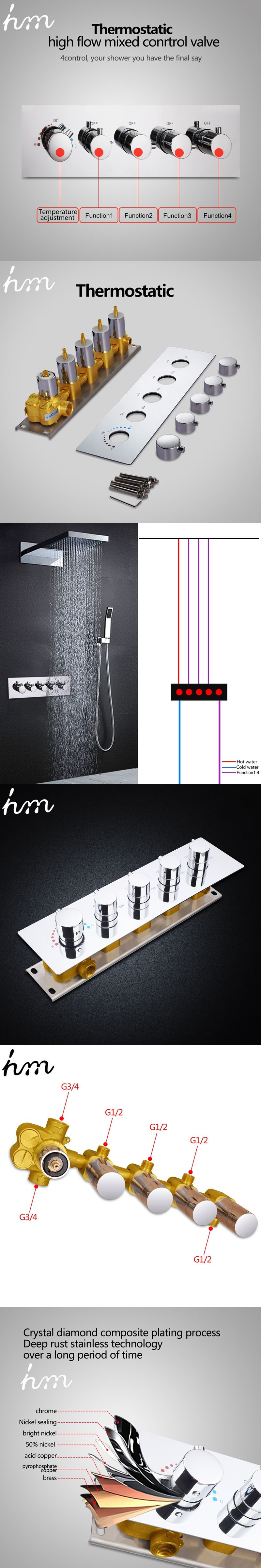 hm A Thermostatic Shower Mixer Faucet, Shower Faucet, Hidden Water ...
