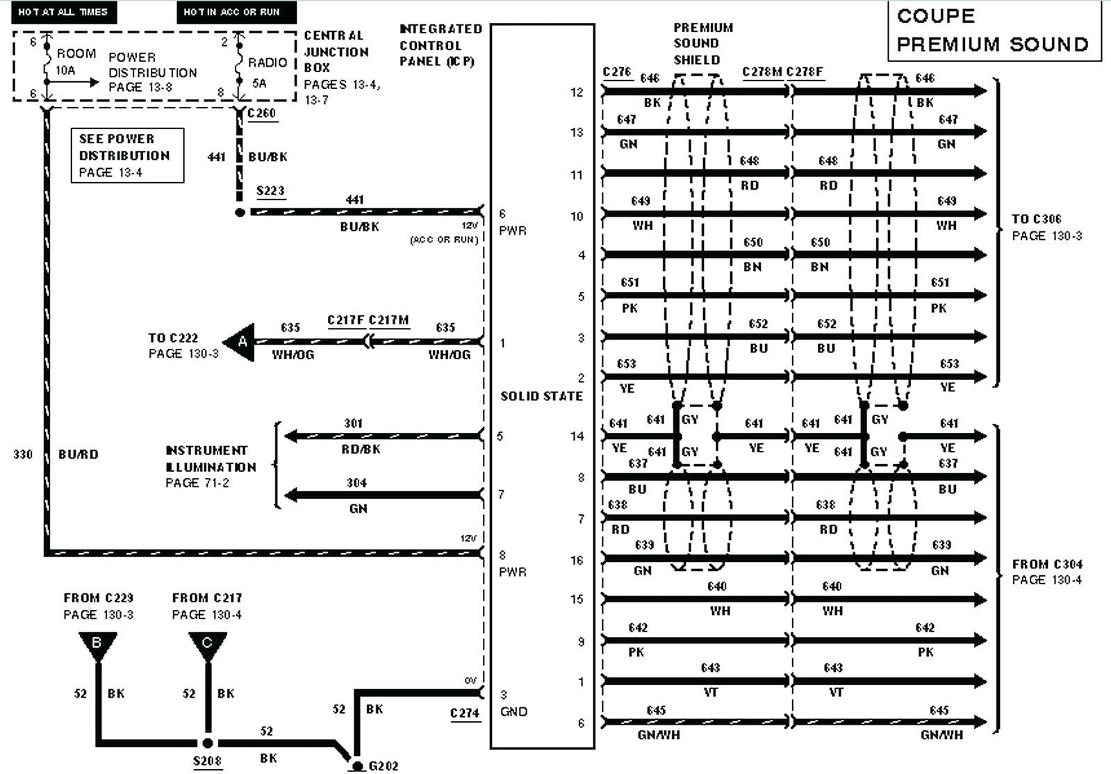 1999 Ford Explorer Radio Wiring Diagram from i.pinimg.com