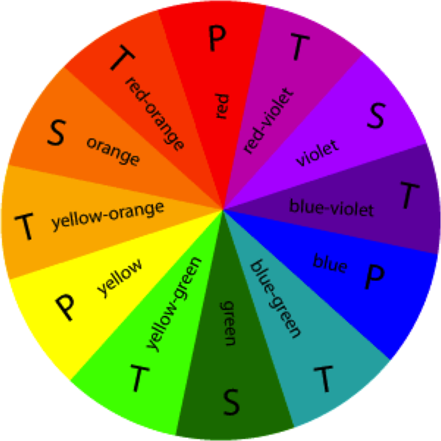 Color Wheel Chart Primary Secondary Tertiary Www