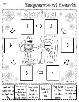 graphic about Frog and Toad Are Friends Printable Activities titled Frog and Toad Are Close friends System Great of Initially Quality