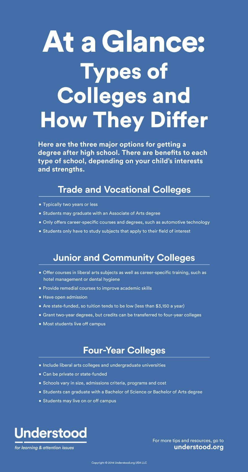 after high school different paths to success starting school about the different paths to success your child can take after graduation high school learn about different types of colleges or careers for students