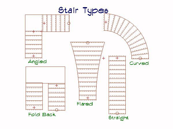 Different Types Of Stair Designs Stairs Pinned By Www Modlar Com
