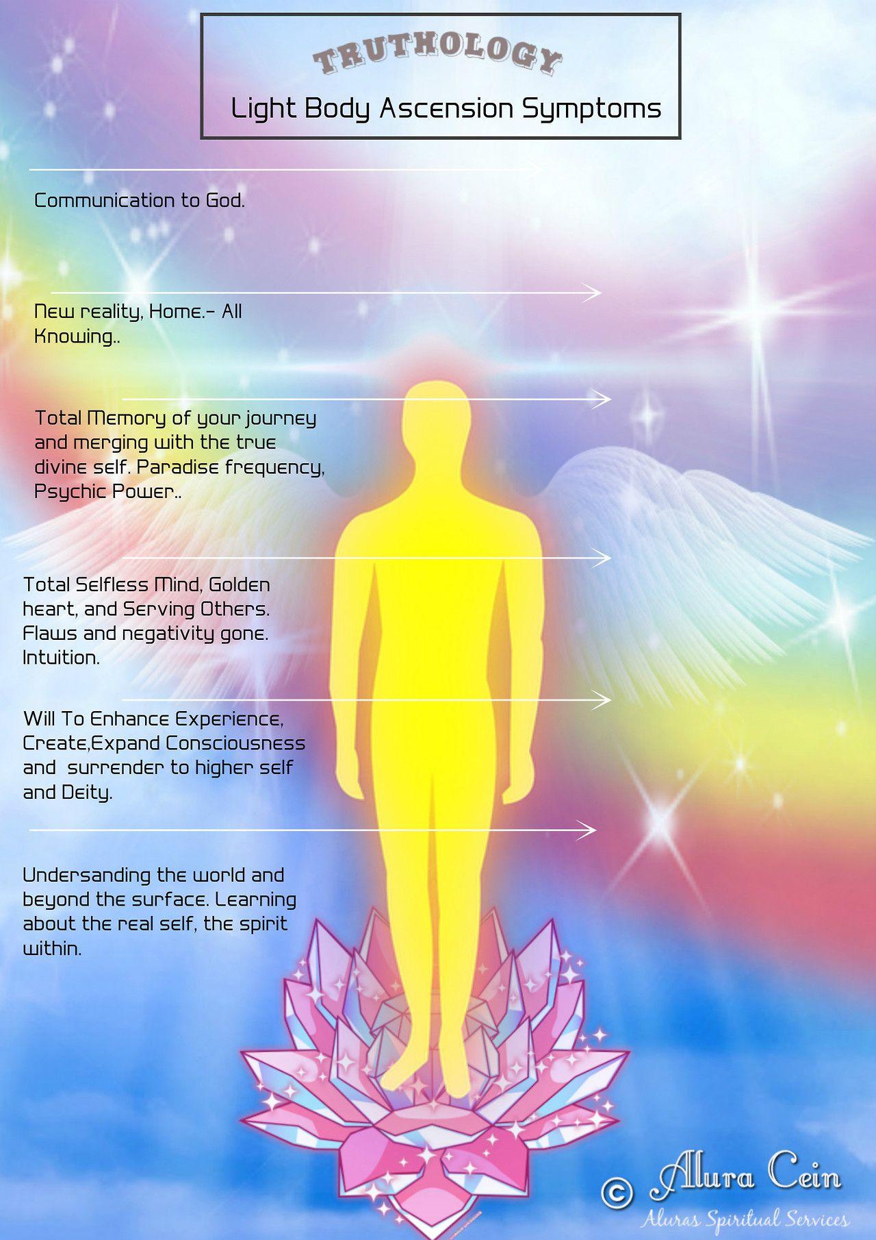 Esoteric Truthology Aluracein Awakening2017 Light Body Ascension Stages Into Awakening Psychic Powers Ascension Symptoms Metaphysics