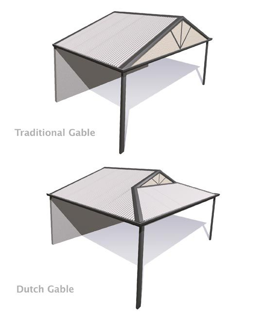 Stratco Outback Heritage Gable - Awnings, Carports ...