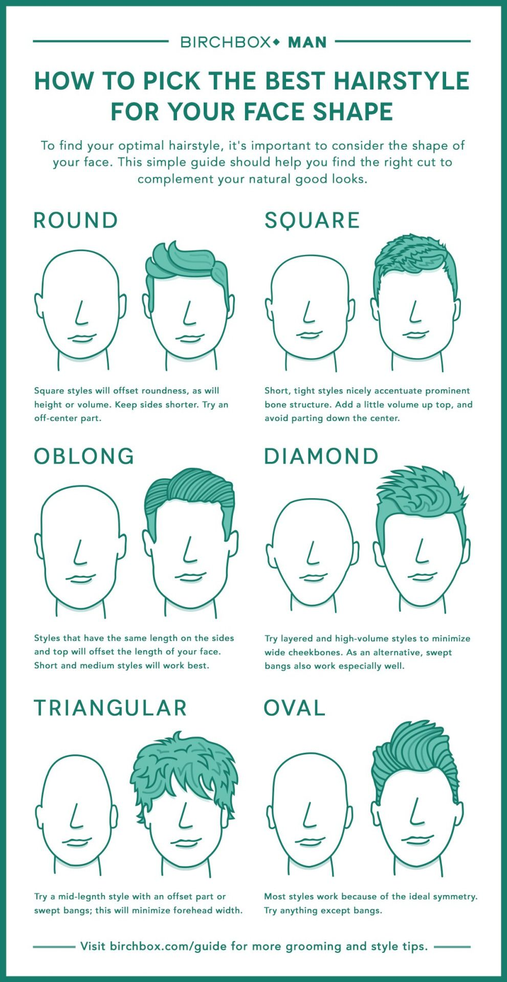Choosing A Hairstyle That Fits Your Face Shape Infographic