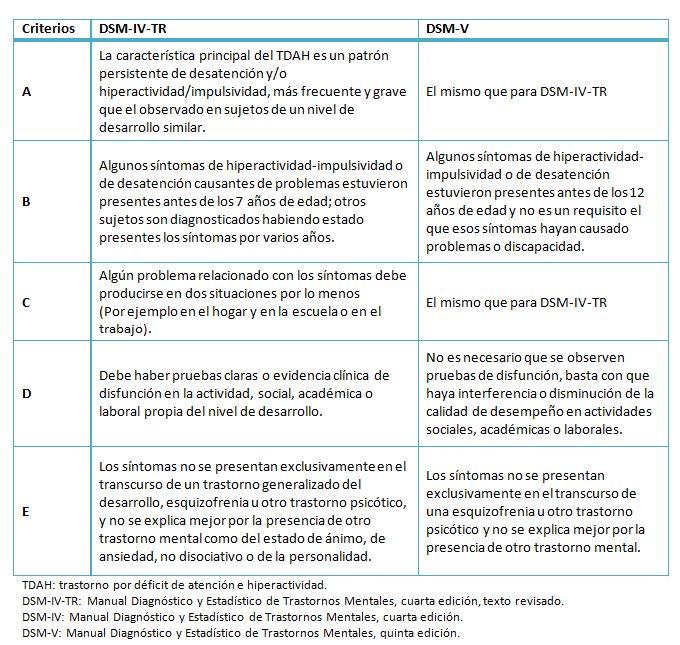 dsm-5 panic attacks pdf