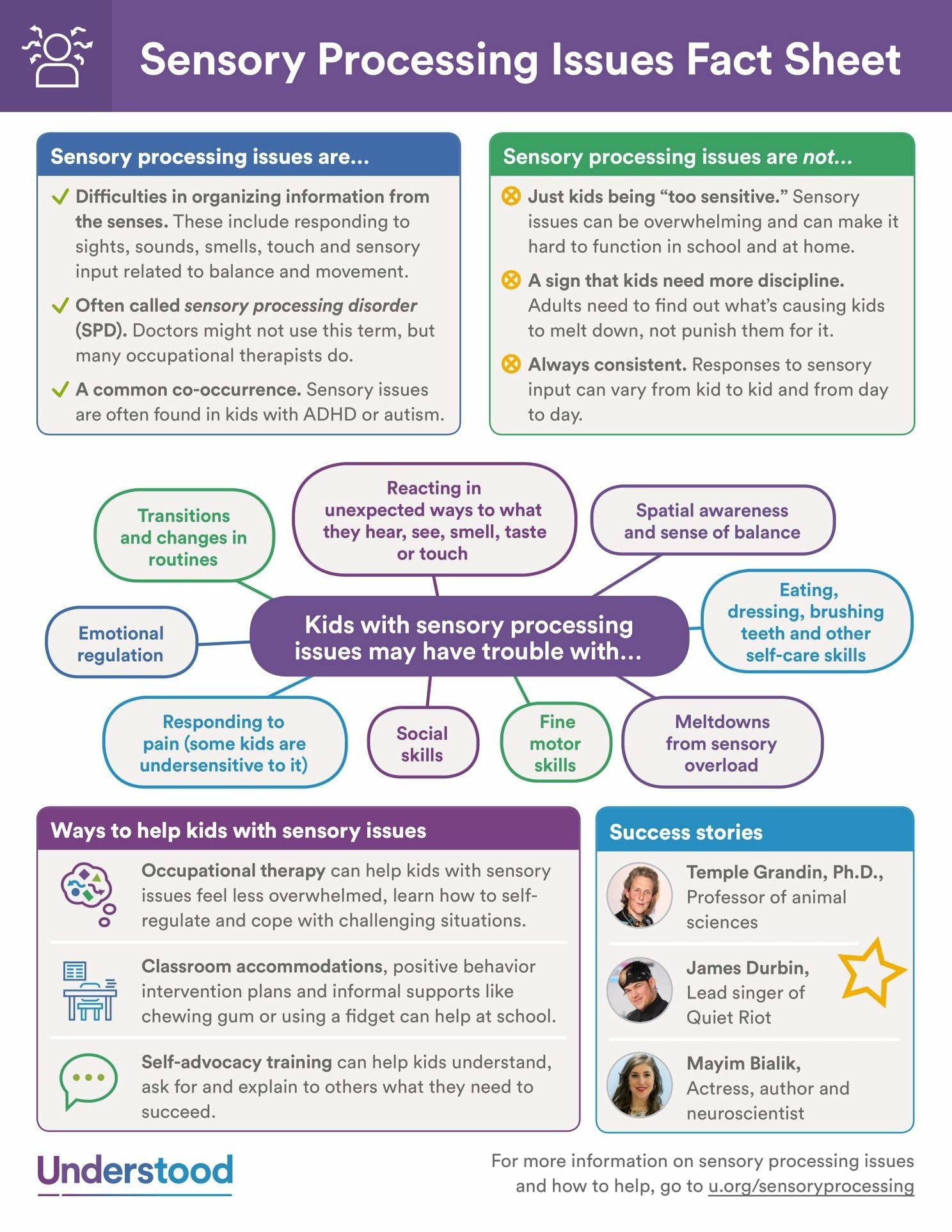 How Sensory Processing Issues Affect >> Pin By Hannah Bearr On Sensory Disorder Etc Sensory Processing