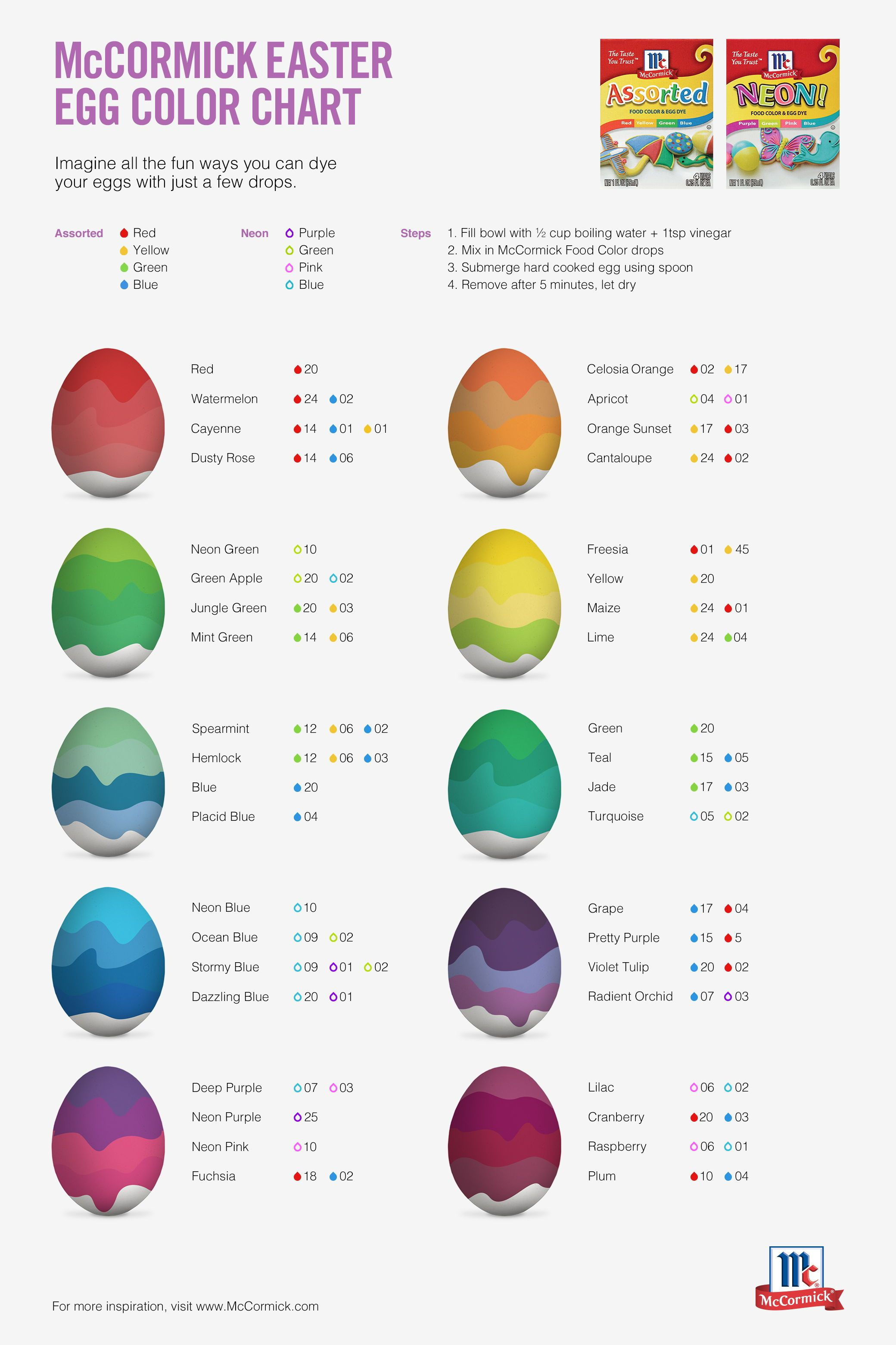 Diy easter egg decorating for every color of the rainbow made easy with mccormick chart imagine all fun ways you can dye your eggs also create any this dollarstoremom rh pinterest