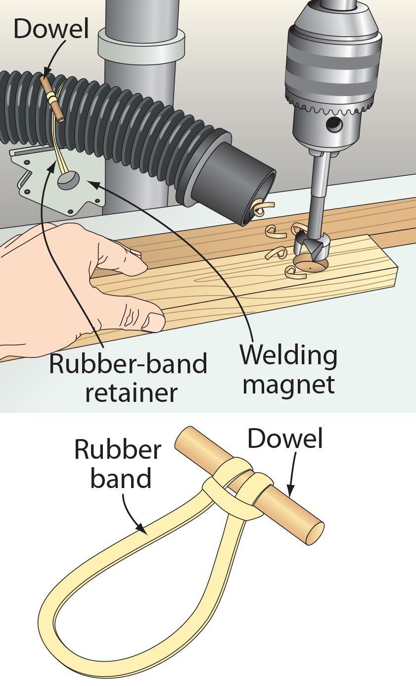 Welding Magnet Solves Hose Holding Problem Woodworking Techniques Woodworking Woodworking Shop