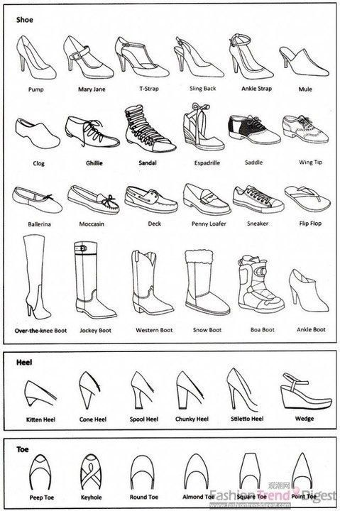 Resultado De Imagem Para Types Of Shoes Name Fashion Vocabulaire