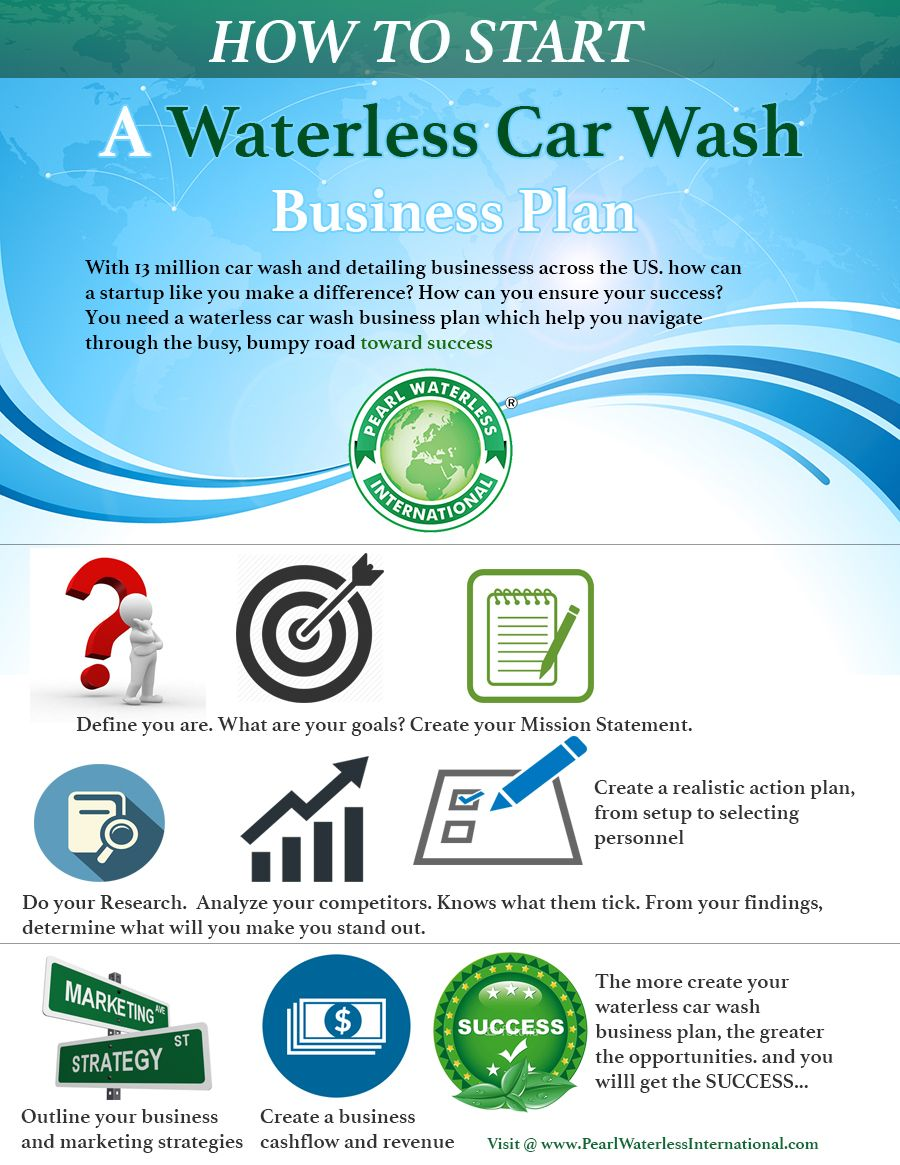 How To Start A Waterless Car Wash Business Plan Http