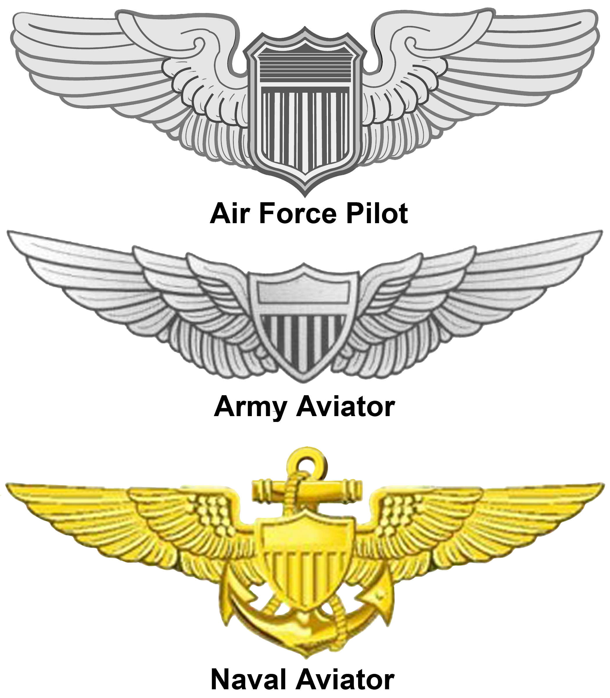United States Aviator Badge Naval aviator, Pilot tattoo