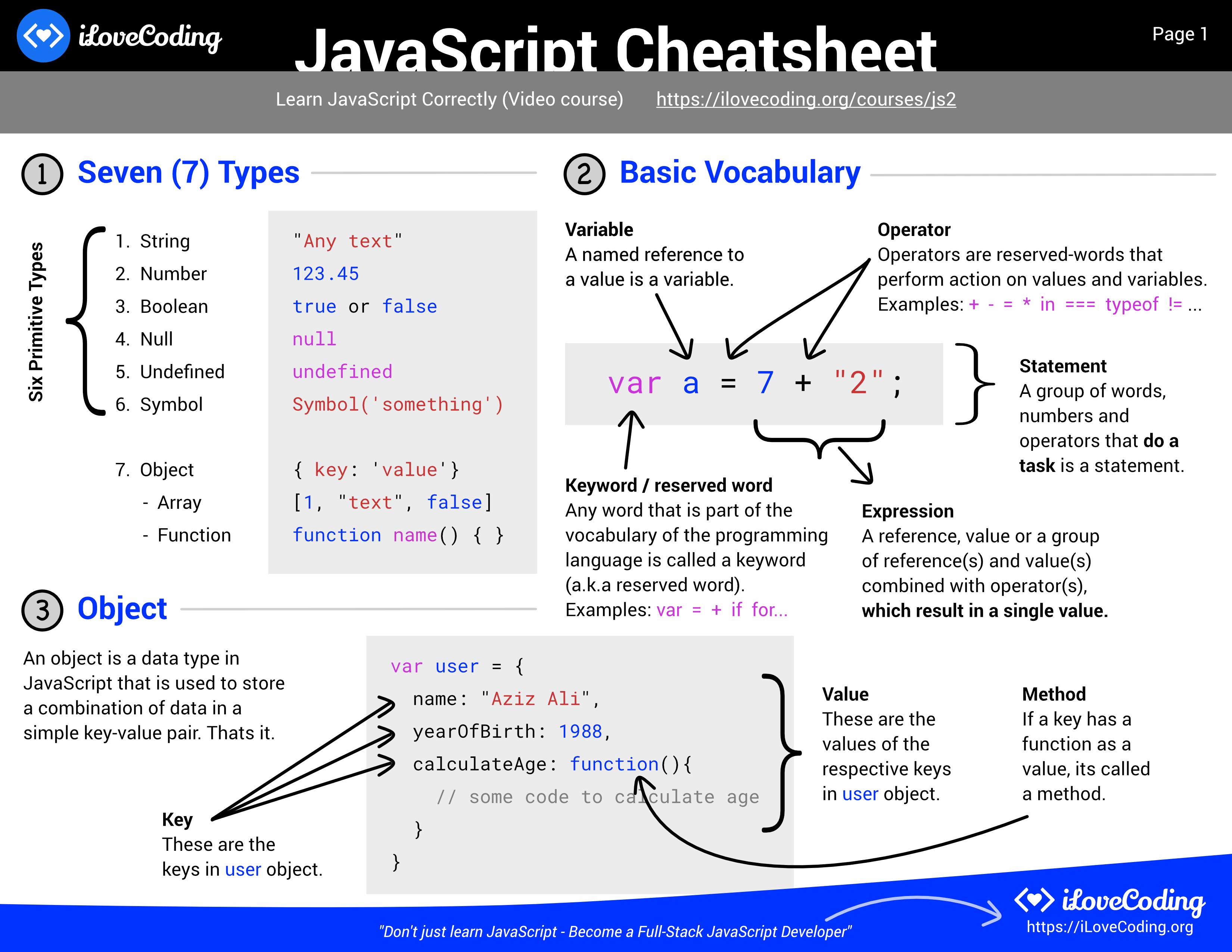 Pin by iLoveCoding on Learn Javascript in 2019   Javascript