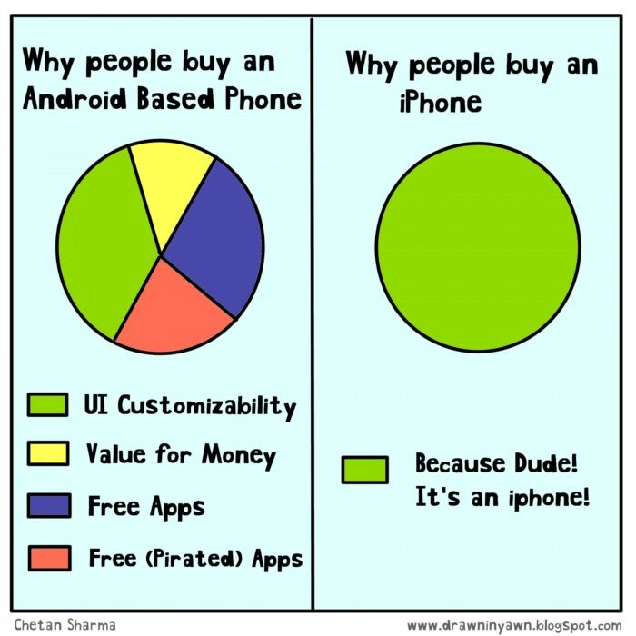 Iphone Vs Android Android Vs Iphone Iphone Humor Iphone