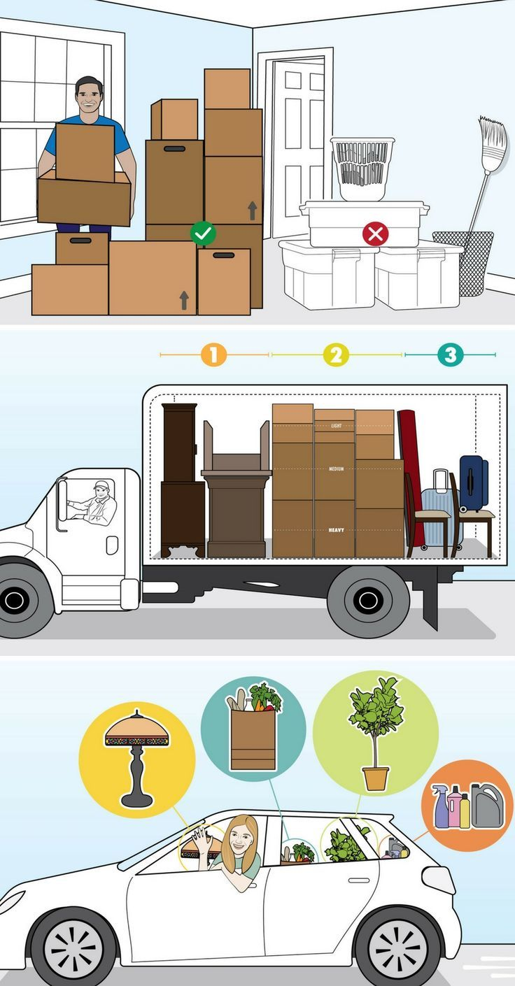 Truck Clipart Image Moving Truck Drawing With Images Moving