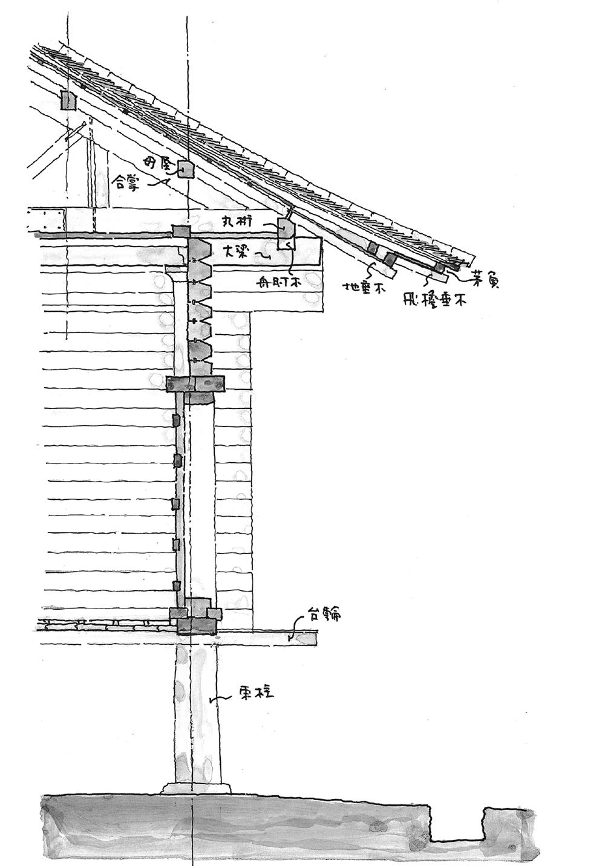 コア東京web 施工図 建築模型 建築