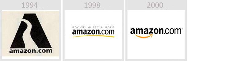 Logo Evolution Of 38 Famous Brands 2018 Updated Logo Evolution