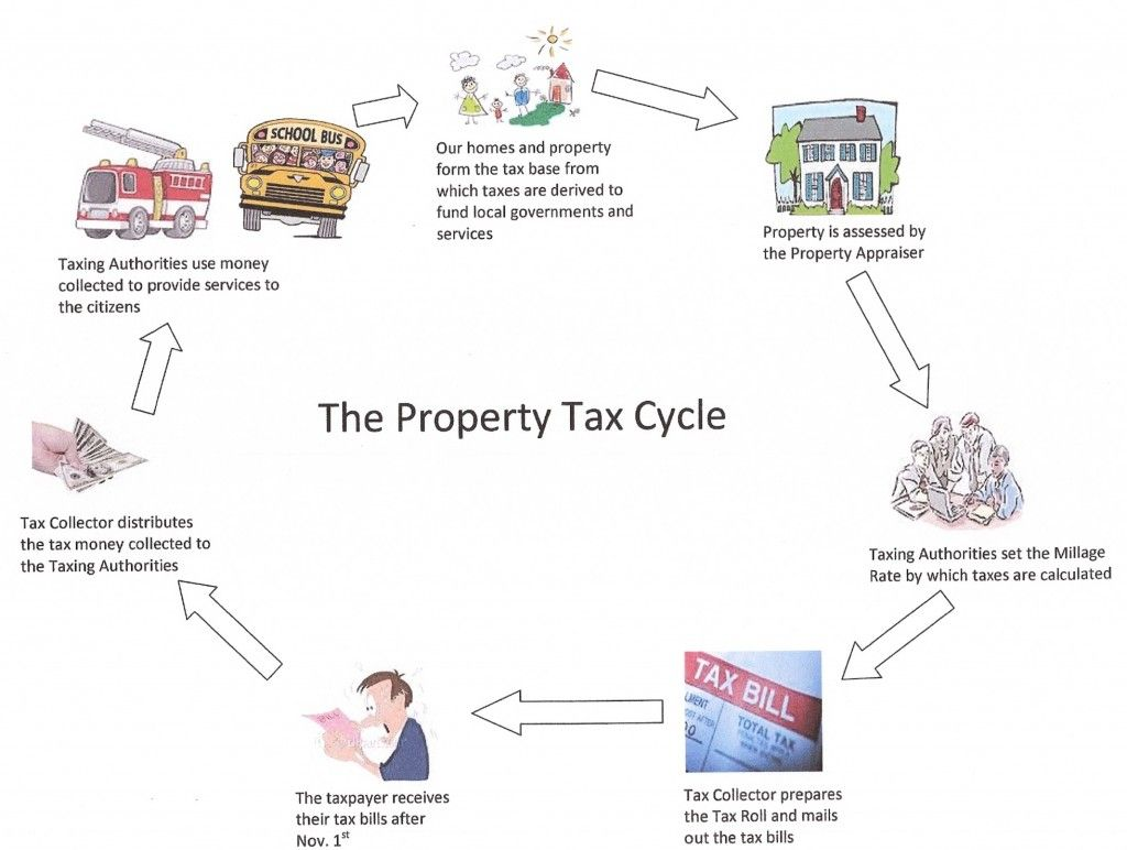 how to become a tax attorney
