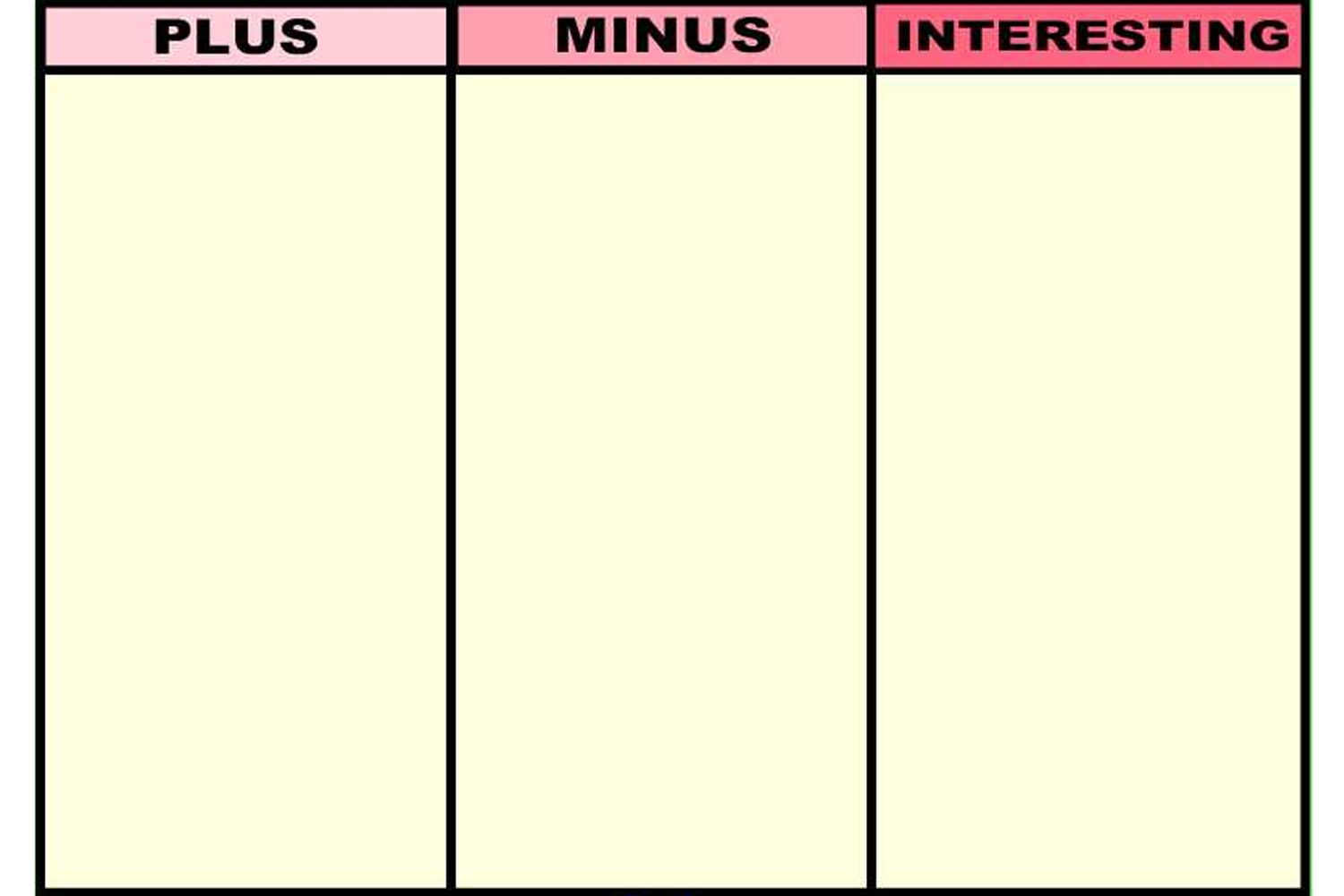 Pmi Chart Template For Iwb