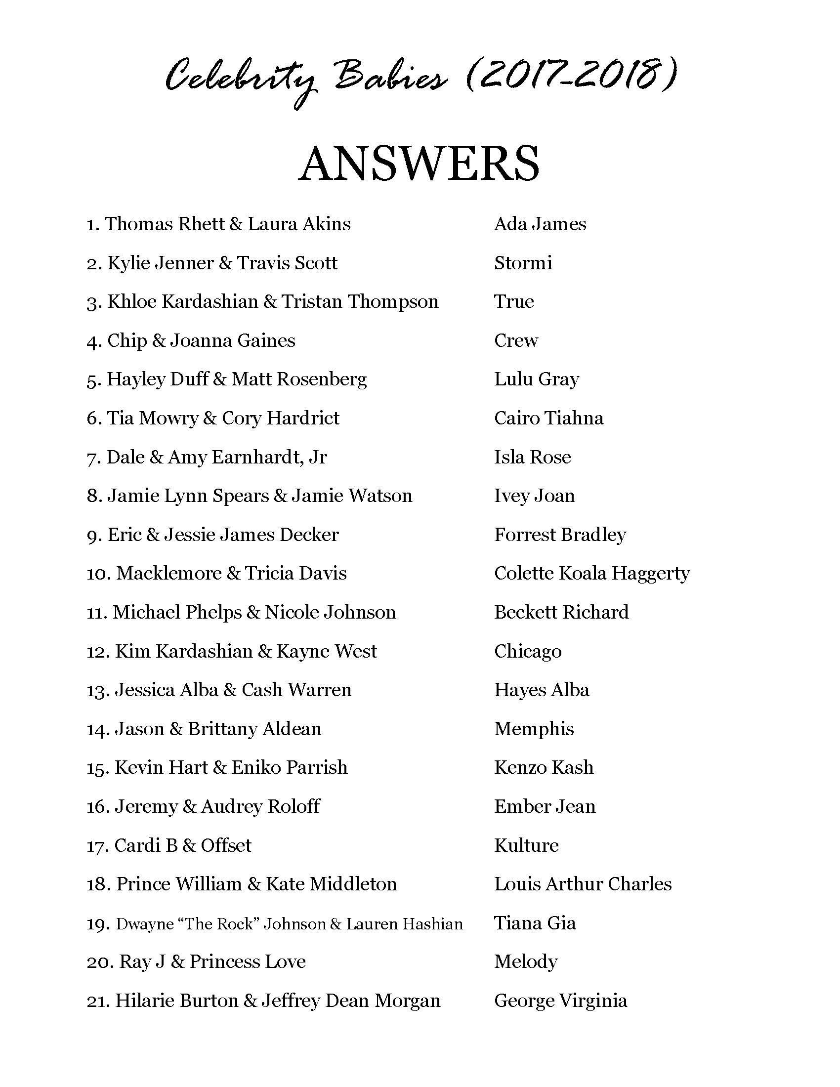 Celebrity Baby Name Shower Game Free Printable Answers Babyshower Free Game Answers Celebrity Babies Celebrity Baby Names Baby Names