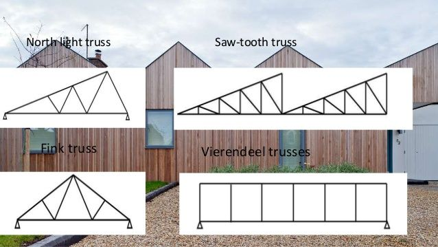 Image Result For SAW TOOTH ROOF TRUSS