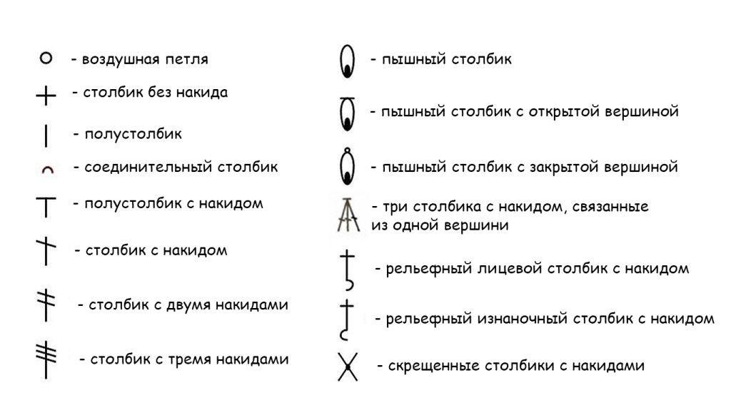 Обозначения для вязания крючком 75