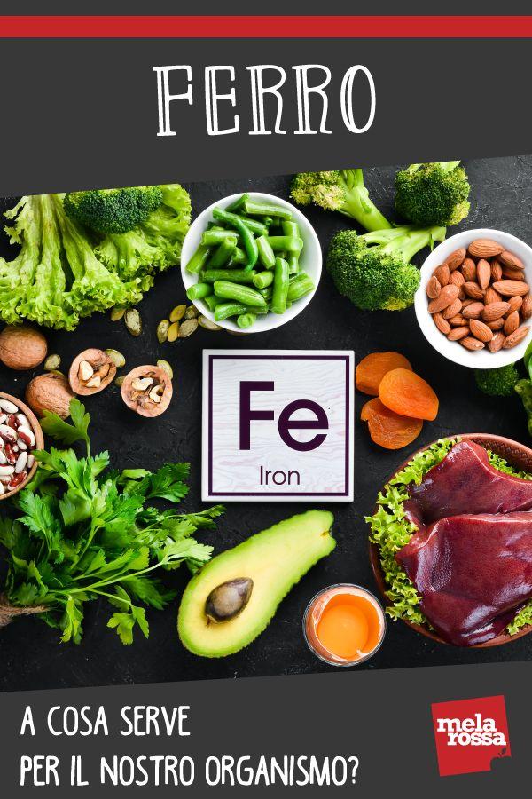 A cosa serve il ferro per il tuo organismo, carenza, eccesso e alimenti ricchi di ferro