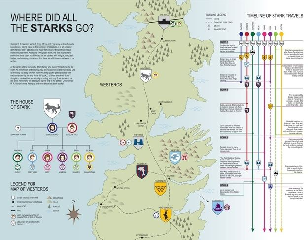 13 Game Of Throne Maps | Game of thrones map, Map, Infographic Game Of Thrones Map Stark on spooksville map, downton abbey map, narnia map, bloodline map, got map, justified map, jericho map, qarth map, camelot map, walking dead map, a storm of swords map, gendry map, world map, star trek map, guild wars 2 map, clash of kings map, dallas map, valyria map, winterfell map, jersey shore map,