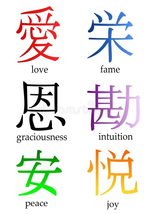 Significado De Letras Chinas Por Valex En Vale En 2020 Palabras