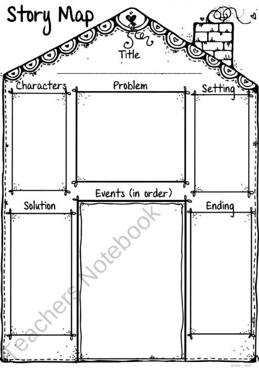 Story Map Graph Organizer | writer\'s workshop | Pinterest