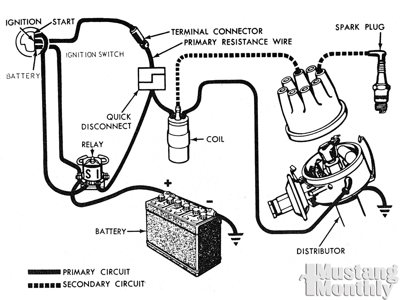 This Is An Overview Of An Engine And All Its Components Ignition System Automotive Repair Automotive Mechanic
