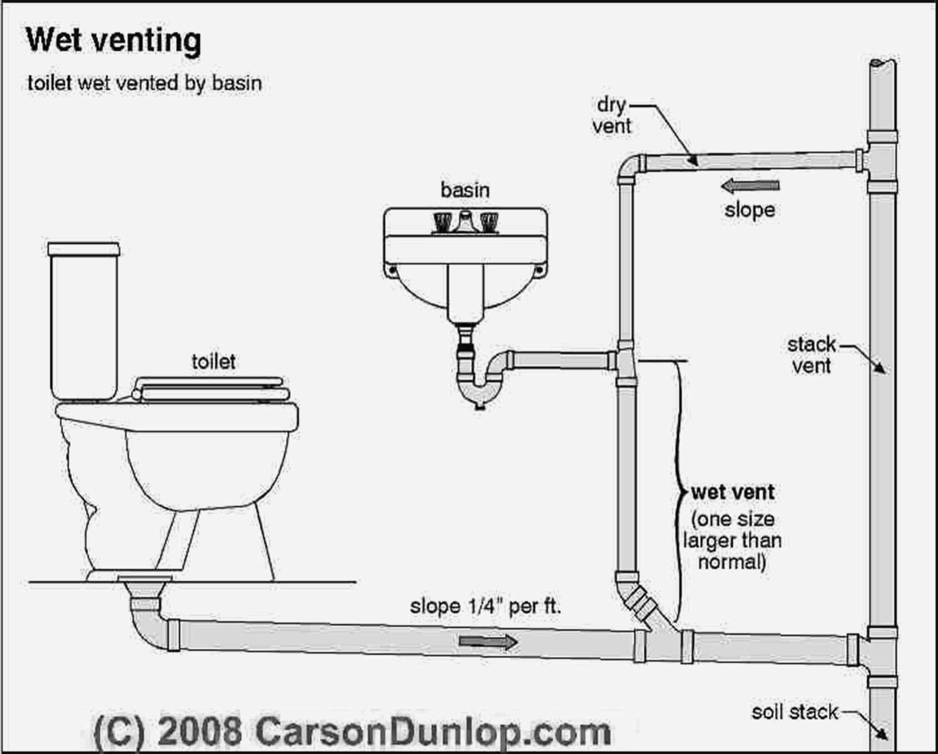Wiring Diagram Bathroom Lovely Wiring Diagram Bathroom Bathroom Fan Light Wiring Diagram Mikulskilawoffices Plumbing Vent Bathroom Plumbing Toilet Vent