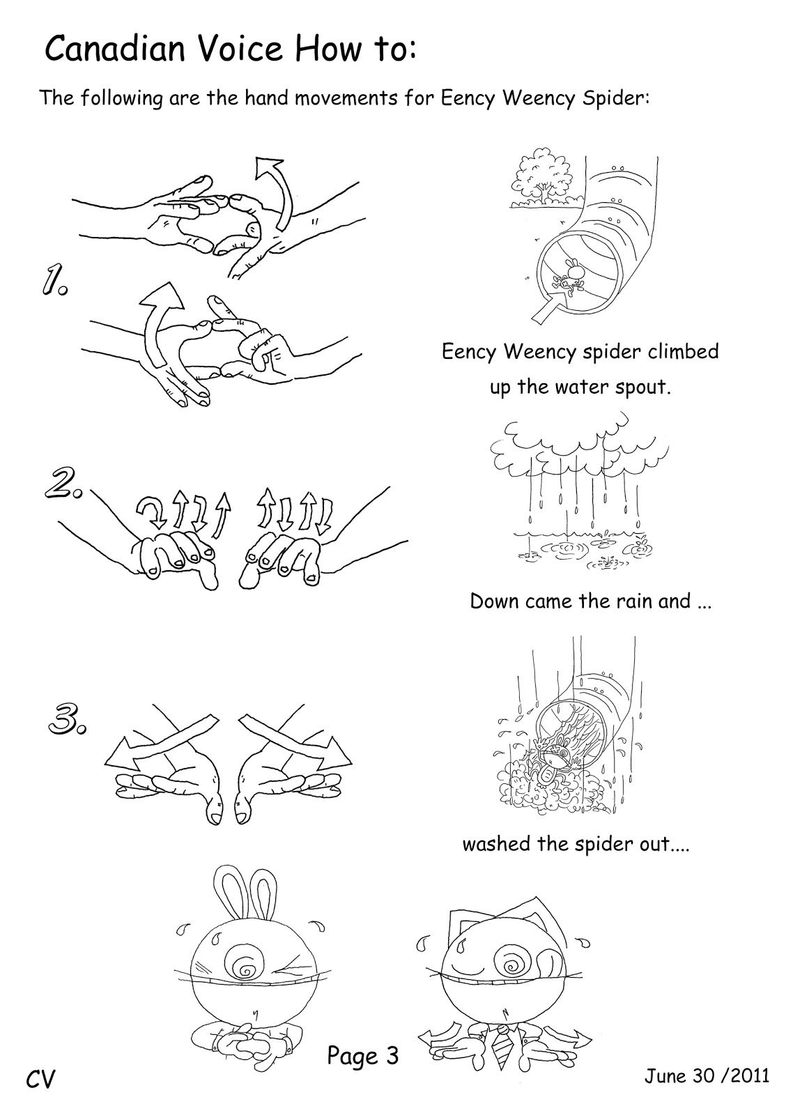 Image Result For Incy Wincy Spider Hand Actions