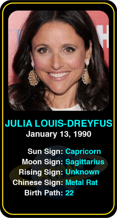 Celeb #Capricorn birthdays: Julia Louis Dreyfus' astrology info! Sign up here to see more: https://www.astroconnects.com/galleries/celeb-birthday-gallery/capricorn?start=120 #astrology #horoscope #zodiac #birthchart #natalchart #julialouisdreyfus