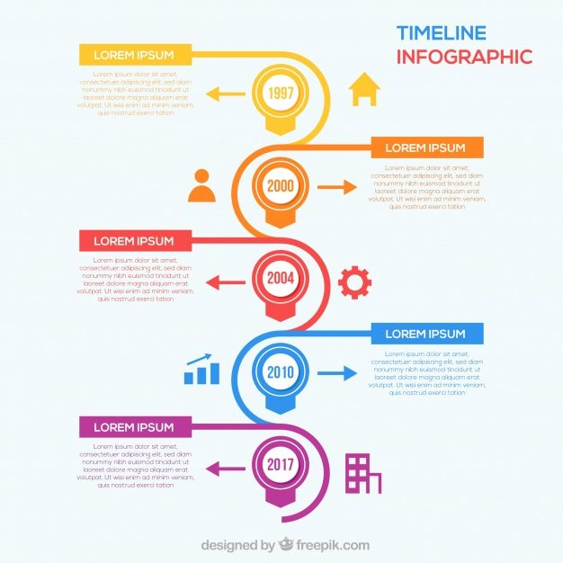 Infographic Timeline Template Free Vector CoP Practice Guide 2