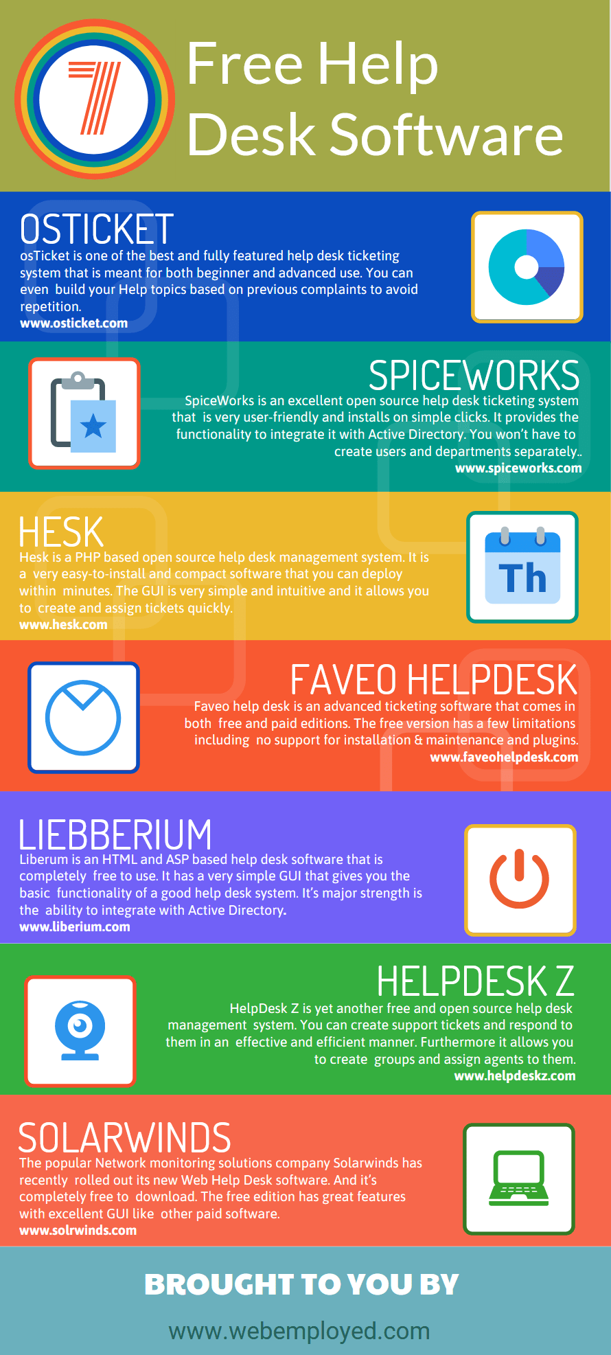 6 Free Help Desk Software For Automating It Support Help Desk Help Supportive