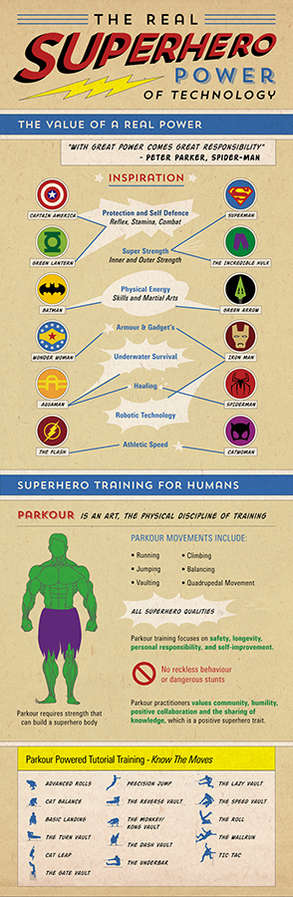 Realistic Super Power Infographics Marvel - Facts  Signs