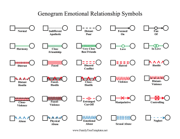 Worksheets Genogram Worksheet genogram used to map a family and dynamicsissues over perfect for trees pedigree charts this printable provides the key deciphering