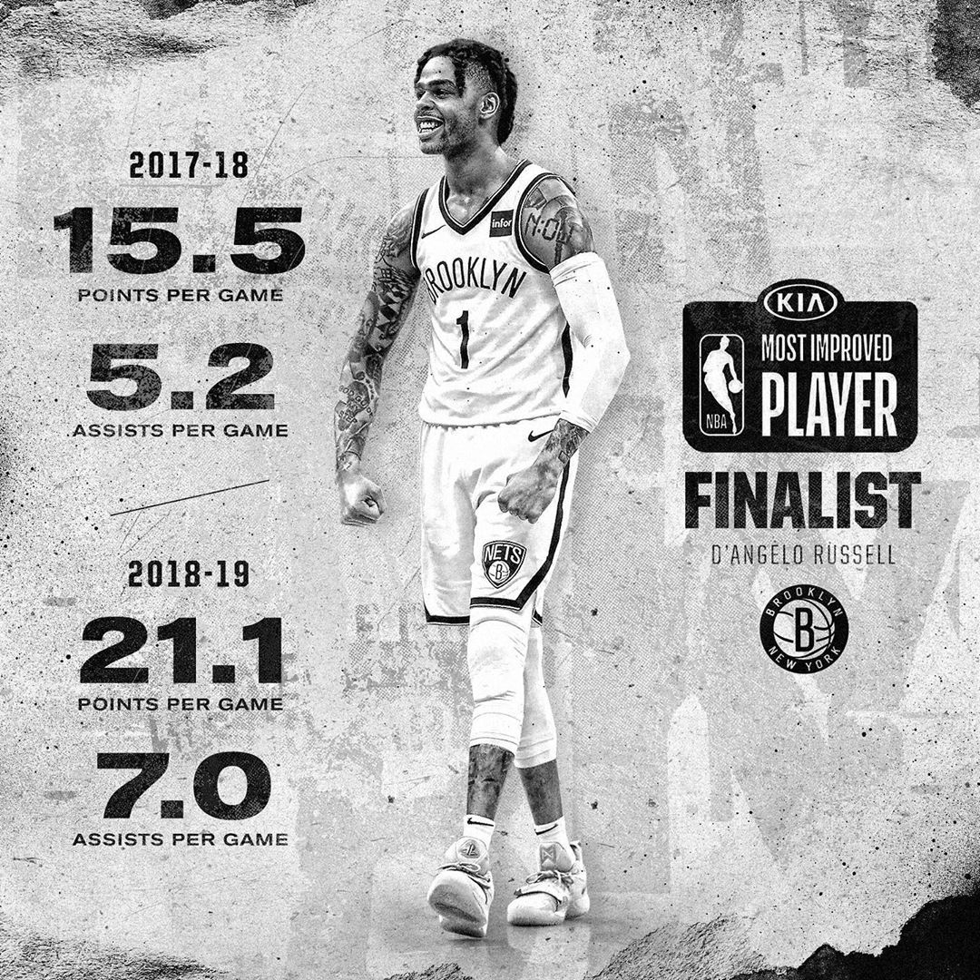 Brooklyn Nets You know what it is NBAAwards... Atlantic
