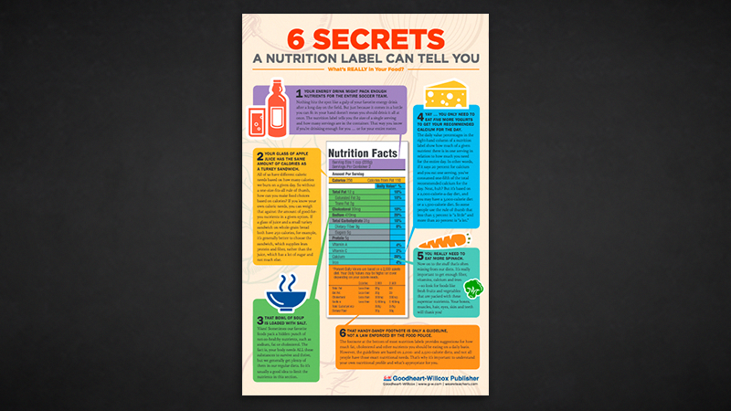 our free classroom poster 6 secrets a nutrition label can tell you