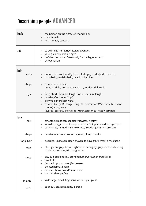 Personenbeschreibung Englisch Describing People Unterrichtsmaterial Im Fach Englisch In 2020 Personenbeschreibung Englisch Englischunterricht