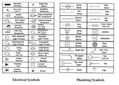 interior design cheat sheets | electric symbols more