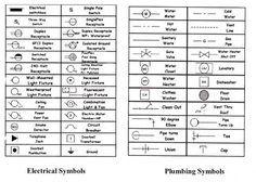 interior design cheat sheets | electric symbols More  sc 1 st  Pinterest & interior design cheat sheets | electric symbols More | D LIGHTING ... azcodes.com