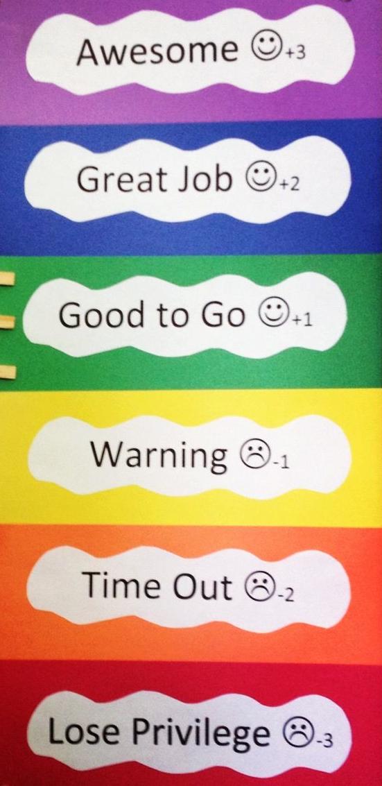Color Charts For Behavior Keninamas