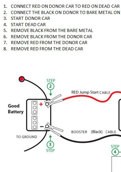 How To Jump Start Your Car Hmmm Might Need This Sometime Jump A Car Battery Every Man Emergency