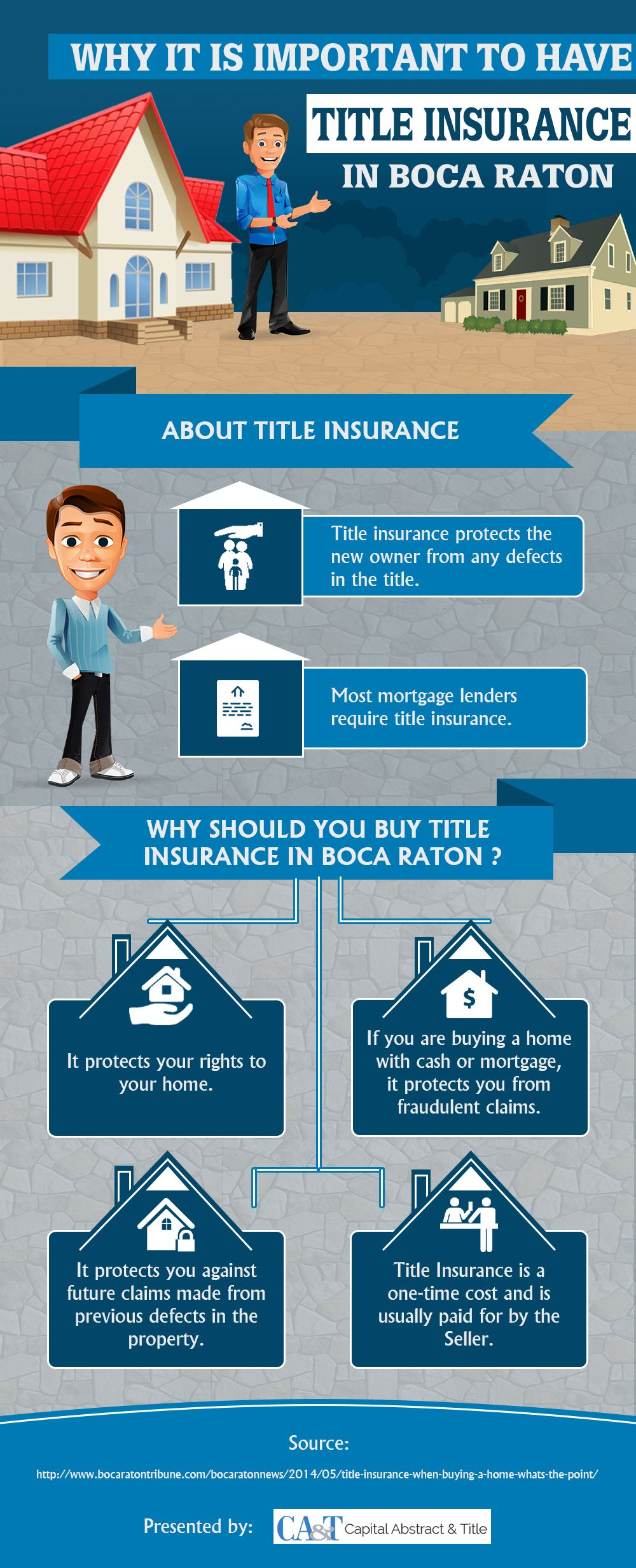Why Title Insurance Is So Important In Boca Raton Title