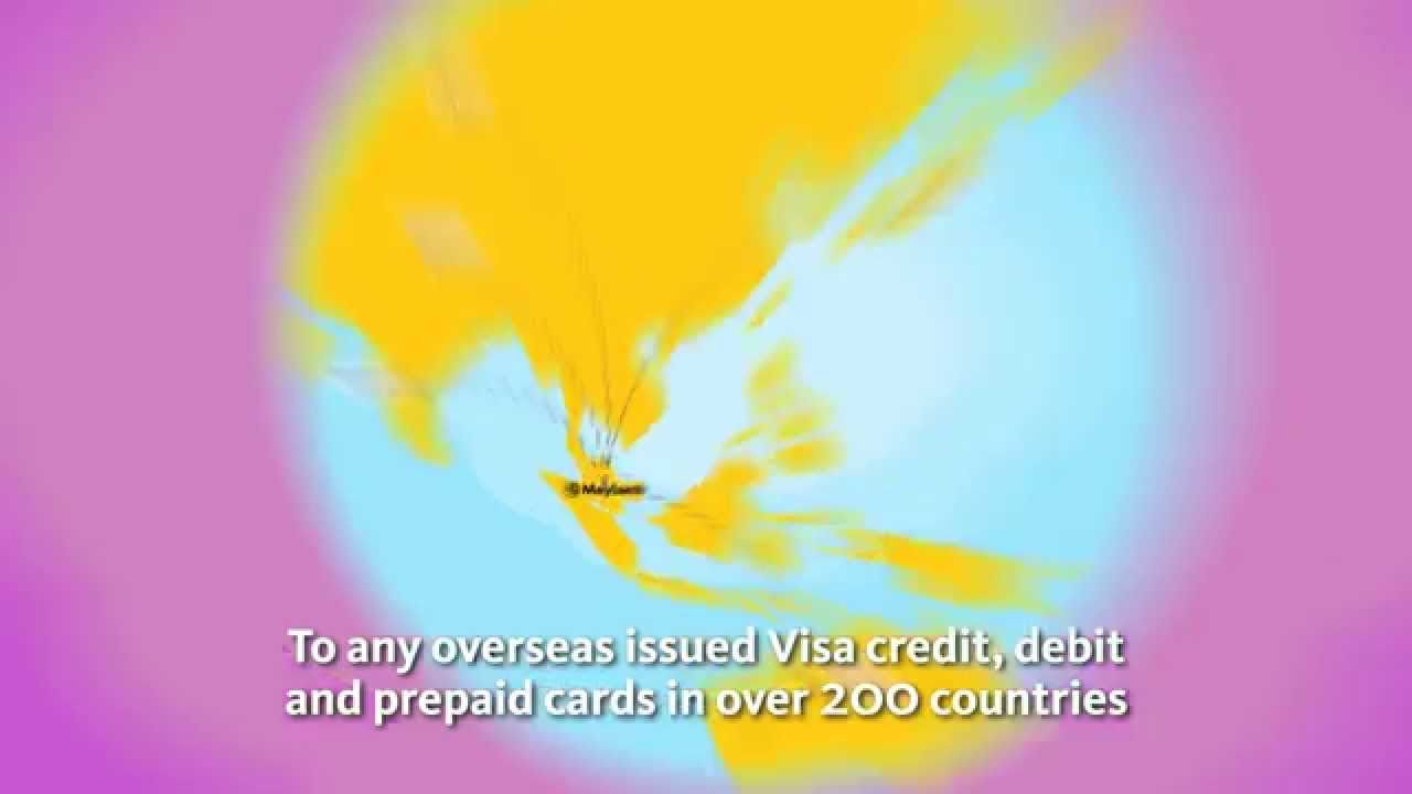 m2u visa direct transfer money to any visa card overseas ztegrity_blackcard direct - How To Transfer Money From A Prepaid Card
