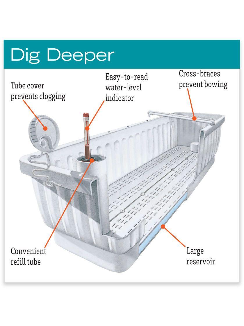 79f352985ac153c0bded0eeb17836dd3 - Gardeners Supply Self Watering Window Box