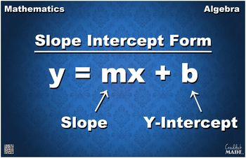 intercept form math  Slope Intercept Form Math Poster | Math poster, Math, Sat math